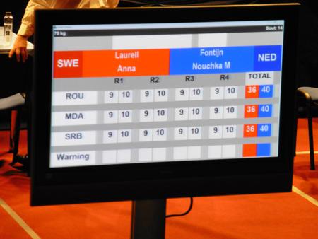 Het scorebord geeft de duidelijke winst voor Nouchka over alle vier de ronden aan.