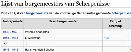 Ingekort de lijst van burgemeesters in de plaats Scherpenisse.
